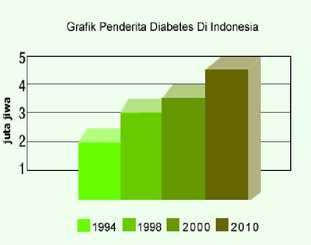 ANGKA KEJADIAN KANKER SERVIKS DI INDONESIA